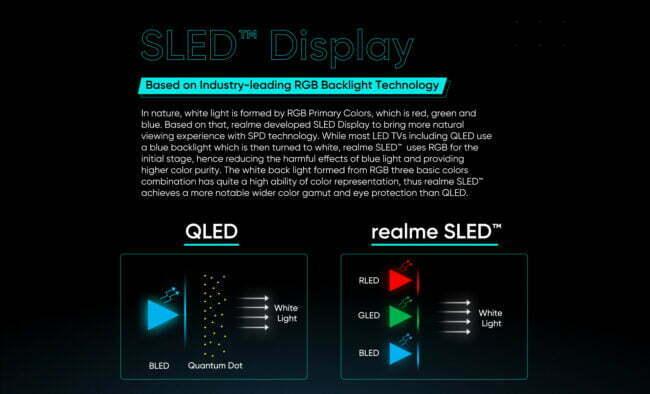 Realme SLED 4K smart tv