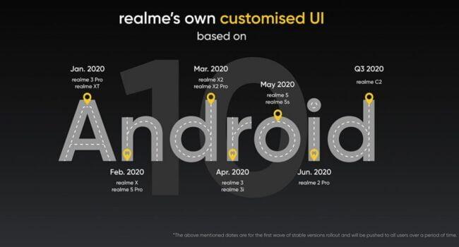 Realme C2 Realme UI
