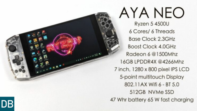 AYA neo review